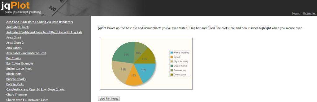 jq-plotでウェブサイトにグラフを描こう