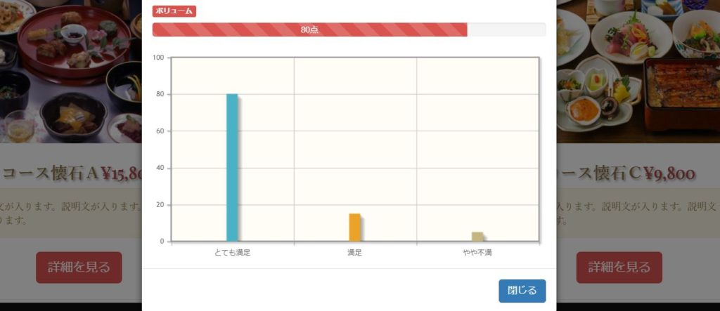 jqPlotで棒グラフを描こう